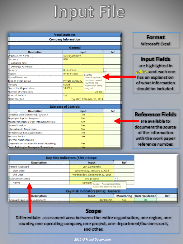 Fraud Statistics {page 3}